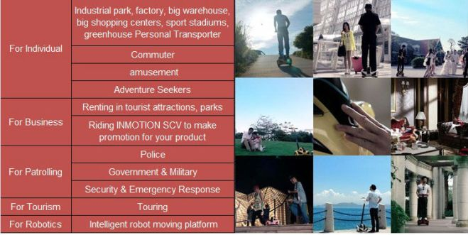 inmotion scv r1 applications